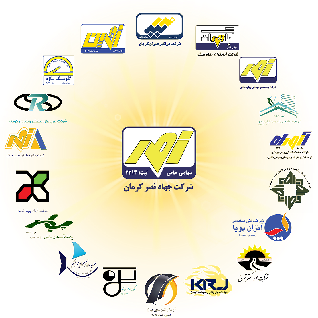 شرکت های زیر مجموعه جهاد نصر کرمان