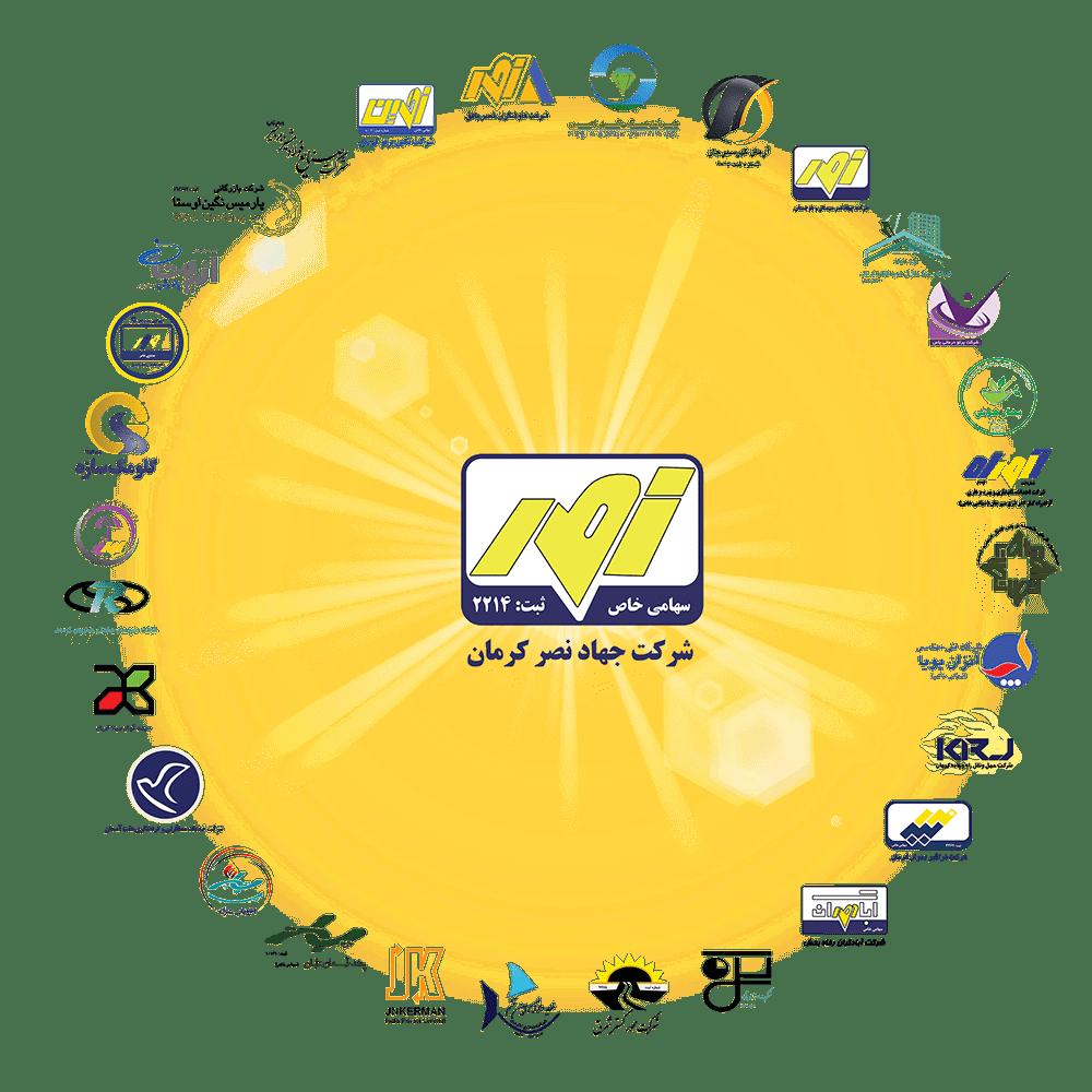 شرکت های زیر مجموعه هلدینگ جهاد نصر کرمان